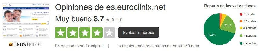 Opiniones de consumidores y pacientes con testimonios muy positivos de EuroClinix
