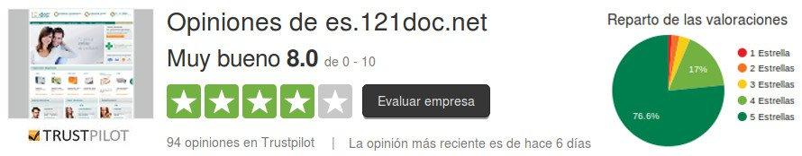 Las opiniones de los lectores y sus testimonios son una señal muy positiva sobre la seriedad de la farmacia 121doc