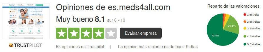 Las opiniones de los consumidores y clientes dan testimonio de la eficacia y seriedad de la farmacia Meds4All