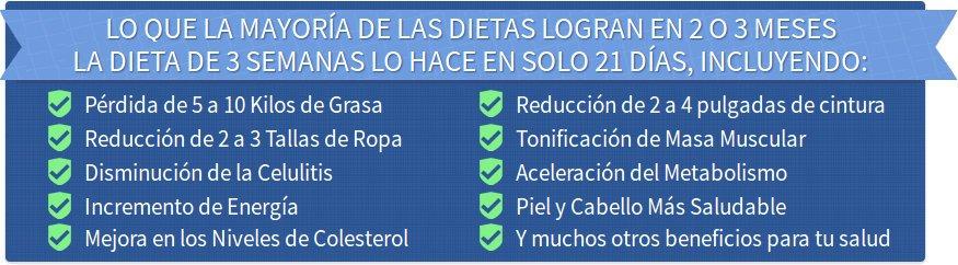 Resultados esperados con la dieta tres semanas pdf