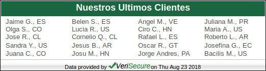 Últimos clientes que compraron Clave Diabetes de México, España y Colombia